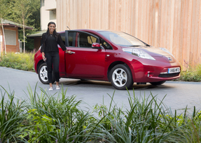 Seventy-six percent of millennials say switching to an eco-friendly car is the best solution for a sustainable future