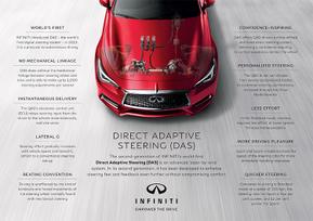INFOGRAPHIC: Infiniti Direct Adaptive Steering (DAS)